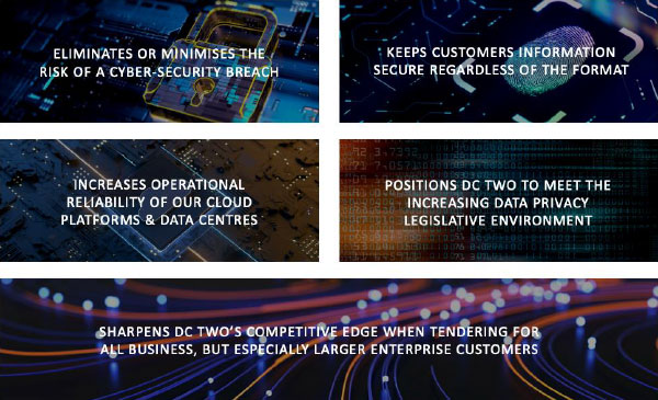 Benefits of ISO accreditation to the DC Two business and end customers