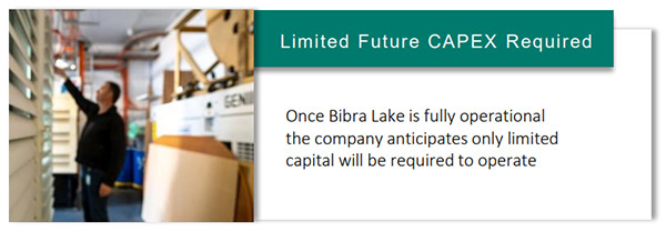 Limited future CAPEX Required - Once Bibra Lake is fully operational the company anticipates only limited capital will be required to operate