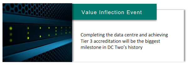 Value Inflection Event - Completing the data centre and achieving Tier 3 acceditation will be the biggest milestone in DC Two's history