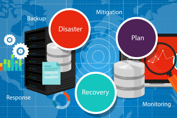 Disaster recovery plan - backup, monitoring, redundancy, mitigation and response